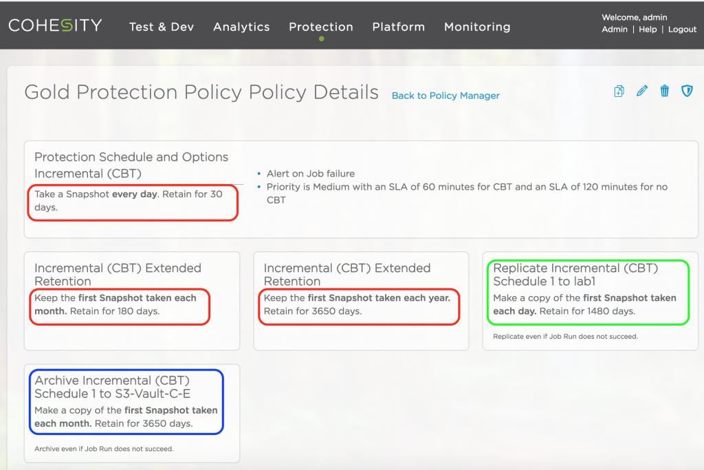 cohesity_policy_gold